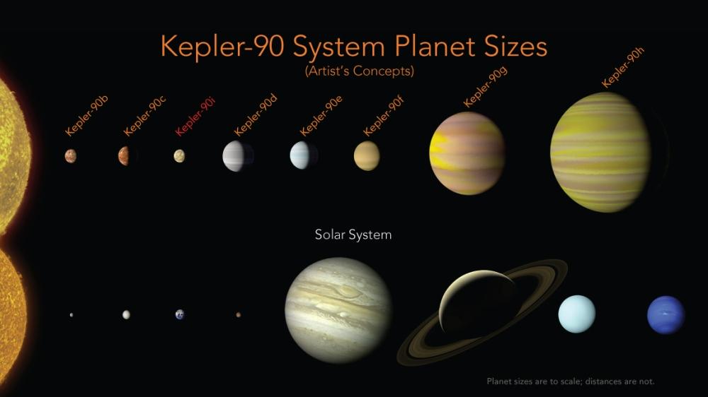 748_Kepler-90.jpg